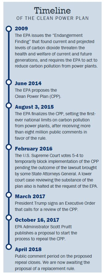 Timeline of Clean Power Plan