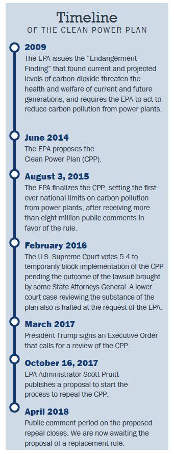 Timeline of Clean Power Plan