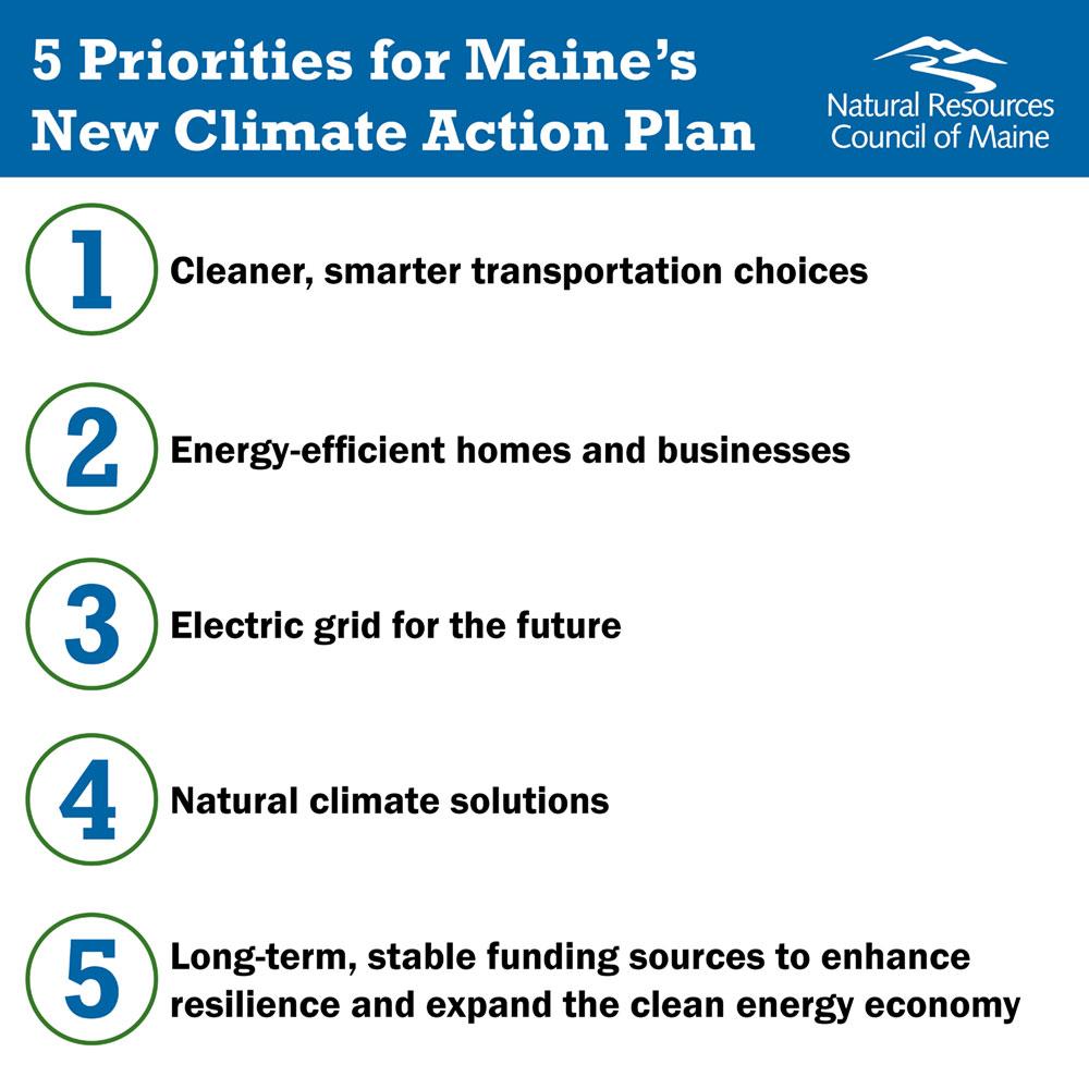 NRCM climate priorities